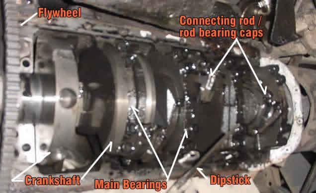 Rear Main Bearing Seal Replacement 6 2L GM Diesel