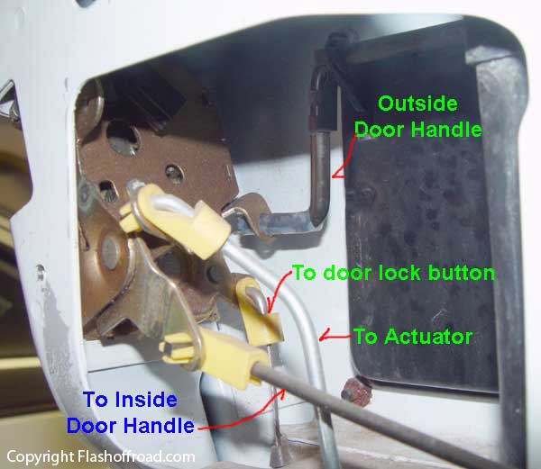 Door Lock Repair