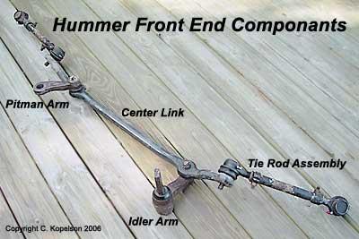 2001 am general hummer interior light manual
